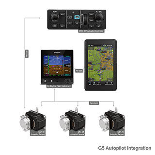 Garmin G5 G3x GFC500 Stand-Alone-with-Autopilot